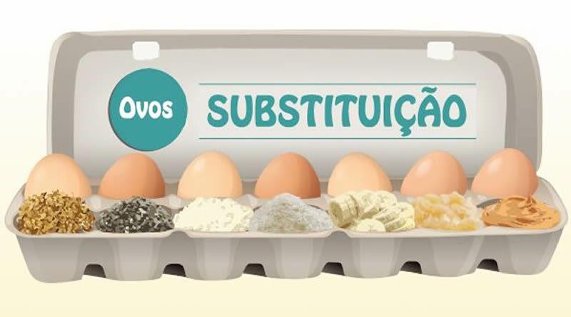 13 Melhores substituto de ovos